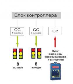 kontroller-9